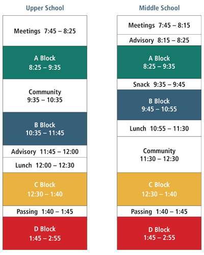 Daily Schedule University Prep